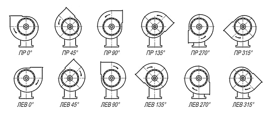 Направление и угол поворота корпуса центробежного вентилятора ВЦ 14-46