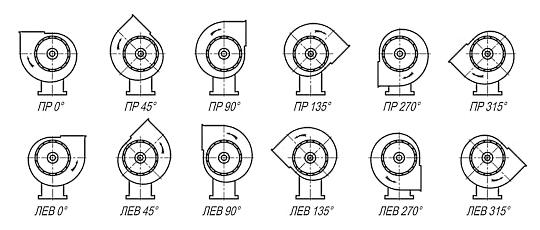 Направление и угол поворота корпуса пылевого вентилятора ВЦП 5-45 (ВРП 100-45)