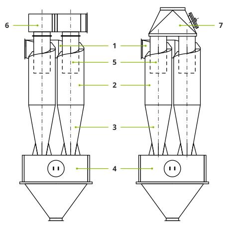 Элементы конструкции циклона ЦН-15