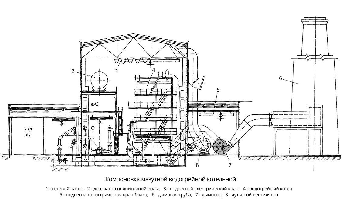 Пример использования дымососа в мазутной водогрейной котельной