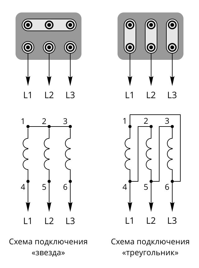 Подключение трехфазного электродвигателя звездой и треугольником